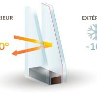 Prix d'un survitrage de fenêtre simple vitrage