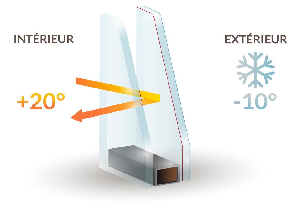Prix d un survitrage de fen tre simple vitrage for Prix fenetre double vitrage