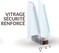 Type de double vitrage for Anti effraction fenetre