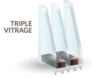 tarif triple vitrage