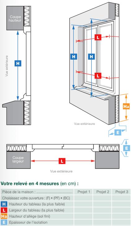 Prendre les mesures d une fen tre neuf ou r novation for Guide de la fenetre