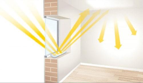 fonctionnement réflecteur lumière naturelle