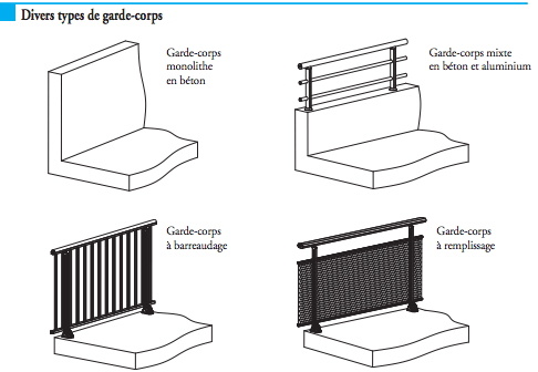 hauteur r glementaire garde corps balcon. Black Bedroom Furniture Sets. Home Design Ideas