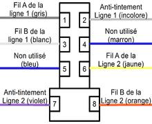 schéma branchement prise téléphone en T